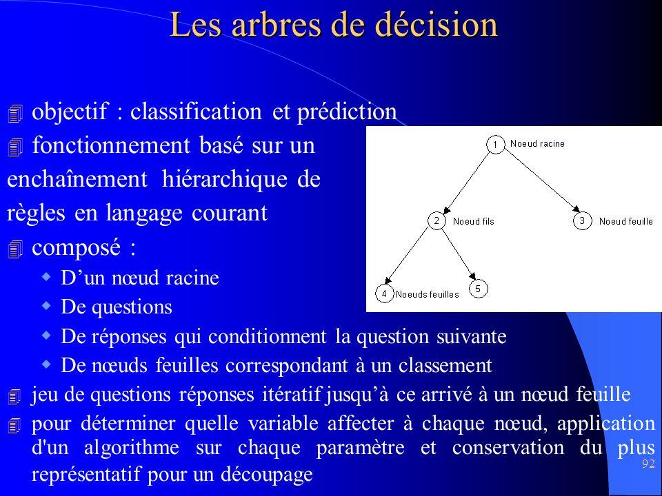92 Les arbres de décision 4 objectif : classification et prédiction 4 fonctionnement basé sur un enchaînement hiérarchique de règles en langage couran