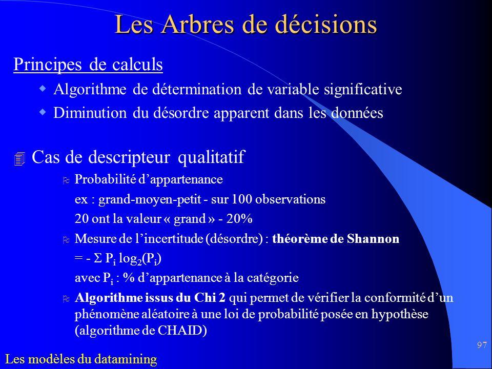 97 Les Arbres de décisions Principes de calculs Algorithme de détermination de variable significative Diminution du désordre apparent dans les données