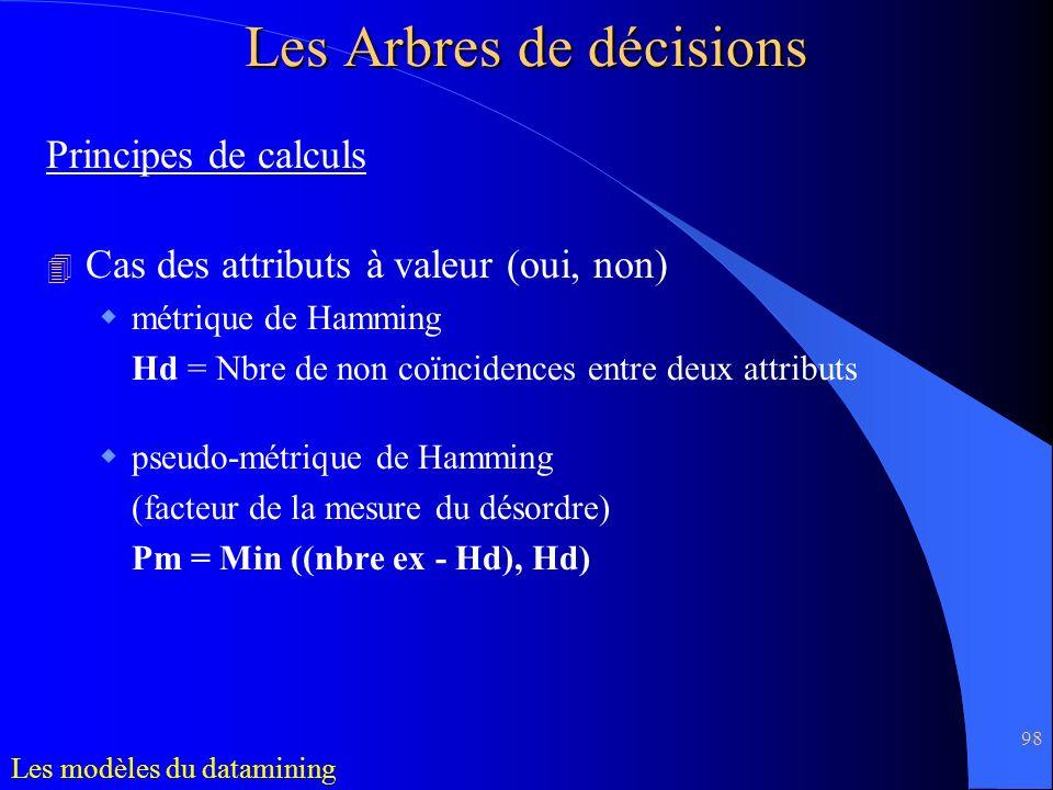 98 Principes de calculs 4 Cas des attributs à valeur (oui, non) métrique de Hamming Hd = Nbre de non coïncidences entre deux attributs pseudo-métrique
