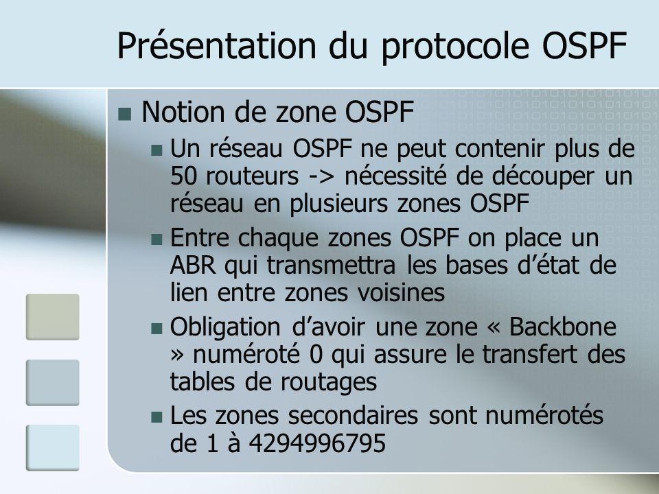 Présentation du protocole OSPF Notion de zone OSPF Un réseau OSPF ne peut contenir plus de 50 routeurs -> nécessité de découper un réseau en plusieurs zones OSPF Entre chaque zones OSPF on place un ABR qui transmettra les bases détat de lien entre zones voisines Obligation davoir une zone « Backbone » numéroté 0 qui assure le transfert des tables de routages Les zones secondaires sont numérotés de 1 à 4294996795