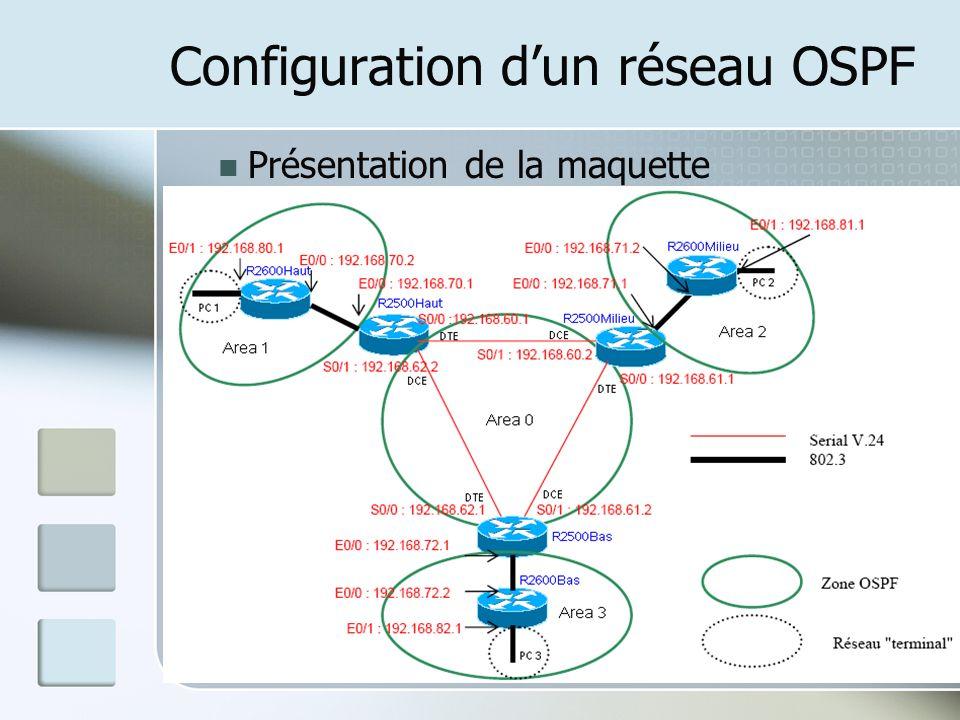 Configuration dun réseau OSPF Présentation de la maquette