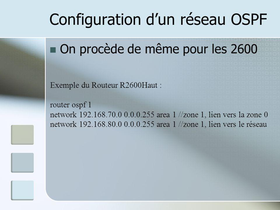 Configuration dun réseau OSPF On procède de même pour les 2600 Exemple du Routeur R2600Haut : router ospf 1 network 192.168.70.0 0.0.0.255 area 1 //zone 1, lien vers la zone 0 network 192.168.80.0 0.0.0.255 area 1 //zone 1, lien vers le réseau