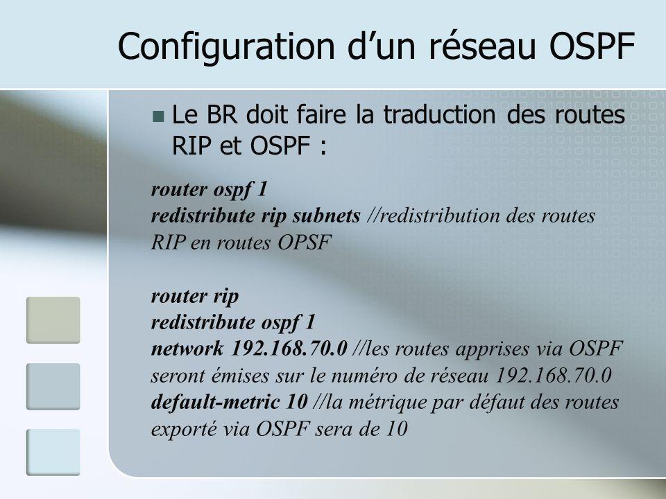 Configuration dun réseau OSPF Le BR doit faire la traduction des routes RIP et OSPF : router ospf 1 redistribute rip subnets //redistribution des routes RIP en routes OPSF router rip redistribute ospf 1 network 192.168.70.0 //les routes apprises via OSPF seront émises sur le numéro de réseau 192.168.70.0 default-metric 10 //la métrique par défaut des routes exporté via OSPF sera de 10