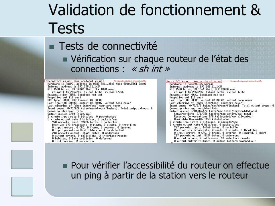 Validation de fonctionnement & Tests Tests de connectivité Vérification sur chaque routeur de létat des connections : « sh int » Pour vérifier laccessibilité du routeur on effectue un ping à partir de la station vers le routeur