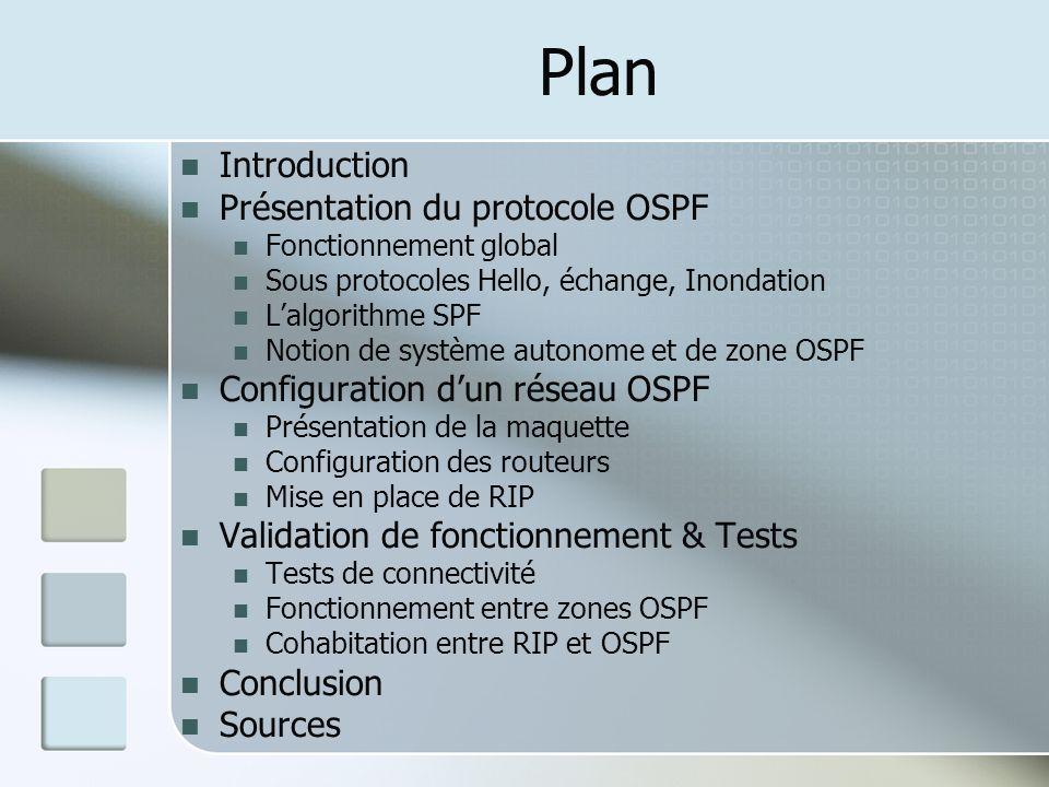Plan Introduction Présentation du protocole OSPF Fonctionnement global Sous protocoles Hello, échange, Inondation Lalgorithme SPF Notion de système autonome et de zone OSPF Configuration dun réseau OSPF Présentation de la maquette Configuration des routeurs Mise en place de RIP Validation de fonctionnement & Tests Tests de connectivité Fonctionnement entre zones OSPF Cohabitation entre RIP et OSPF Conclusion Sources