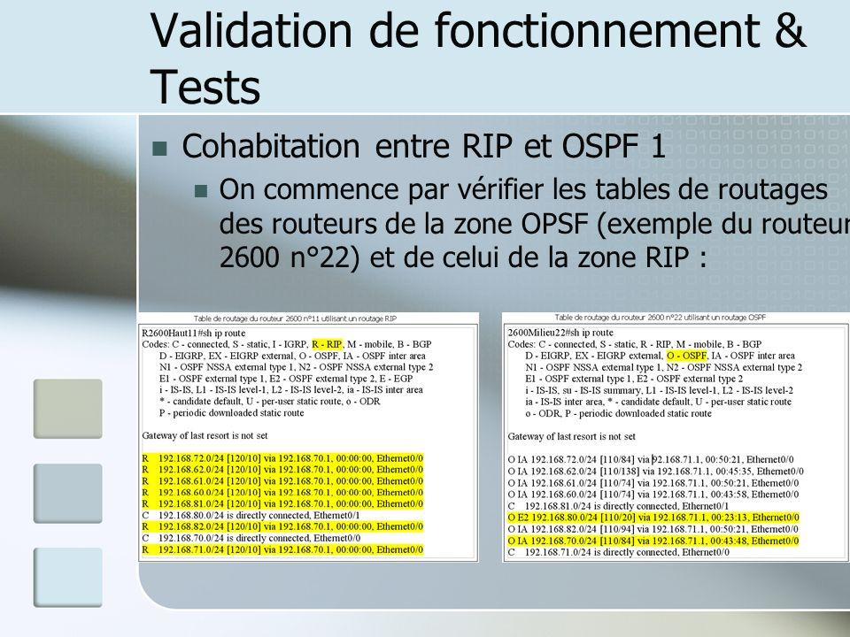 Validation de fonctionnement & Tests Cohabitation entre RIP et OSPF 1 On commence par vérifier les tables de routages des routeurs de la zone OPSF (exemple du routeur 2600 n°22) et de celui de la zone RIP :