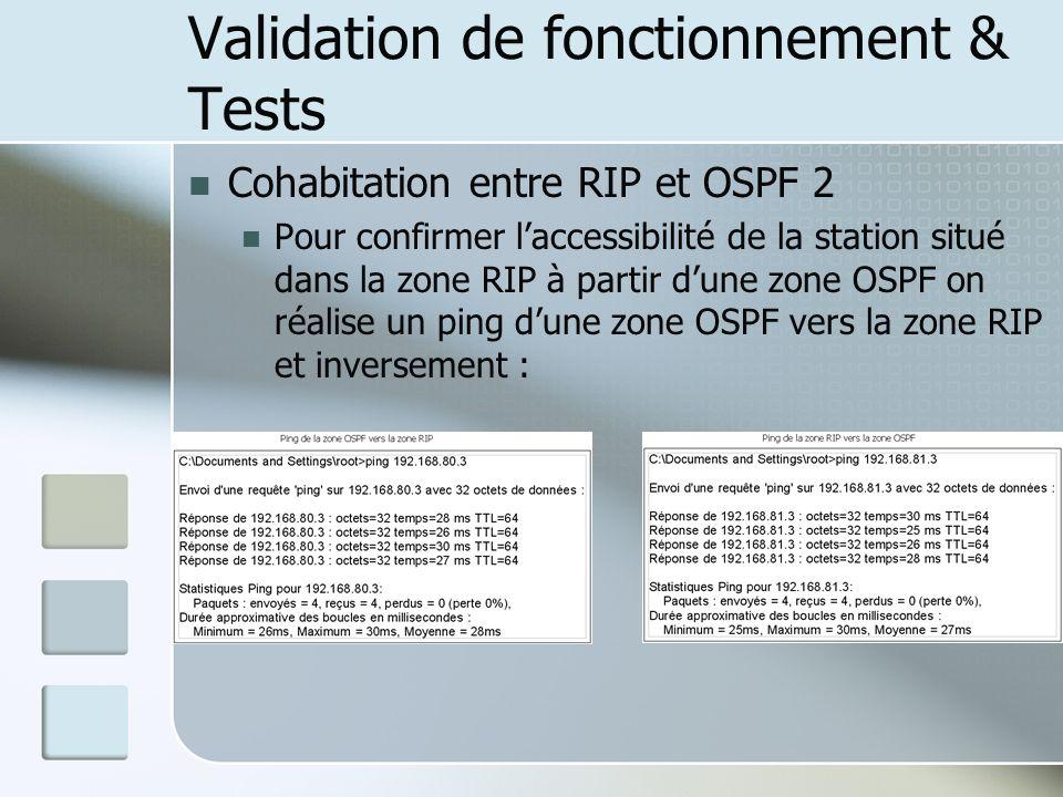 Validation de fonctionnement & Tests Cohabitation entre RIP et OSPF 2 Pour confirmer laccessibilité de la station situé dans la zone RIP à partir dune zone OSPF on réalise un ping dune zone OSPF vers la zone RIP et inversement :