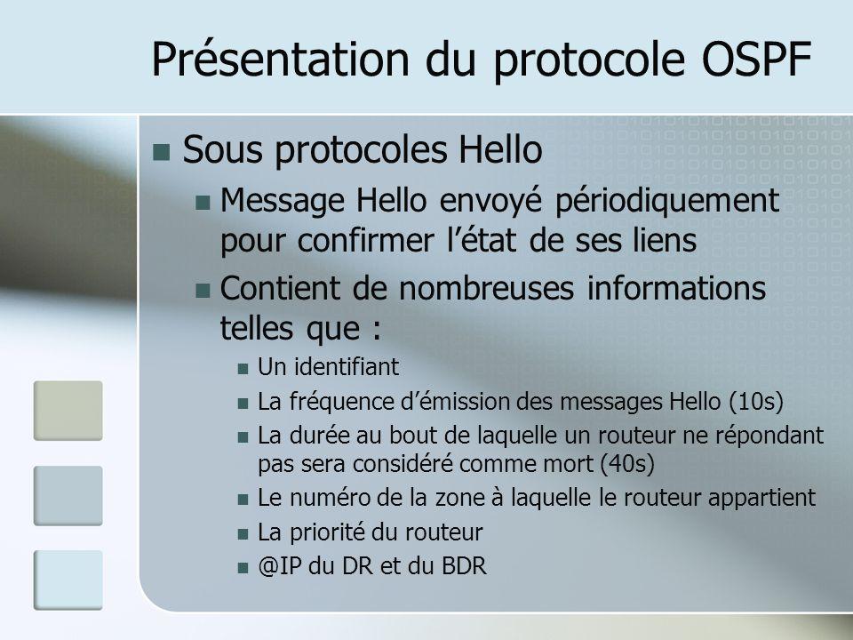 Présentation du protocole OSPF Sous protocoles Hello Message Hello envoyé périodiquement pour confirmer létat de ses liens Contient de nombreuses informations telles que : Un identifiant La fréquence démission des messages Hello (10s) La durée au bout de laquelle un routeur ne répondant pas sera considéré comme mort (40s) Le numéro de la zone à laquelle le routeur appartient La priorité du routeur @IP du DR et du BDR