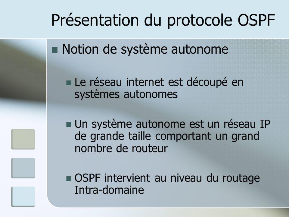 Présentation du protocole OSPF Notion de système autonome Le réseau internet est découpé en systèmes autonomes Un système autonome est un réseau IP de grande taille comportant un grand nombre de routeur OSPF intervient au niveau du routage Intra-domaine