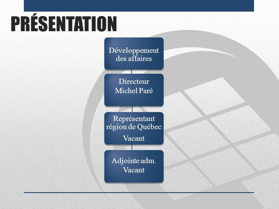 PRÉSENTATION Développement des affaires Directeur Michel Paré Représentant région de Québec Vacant Adjointe adm. Vacant