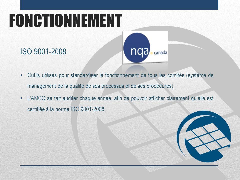 FONCTIONNEMENT ISO 9001-2008 Outils utilisés pour standardiser le fonctionnement de tous les comités (système de management de la qualité de ses proce