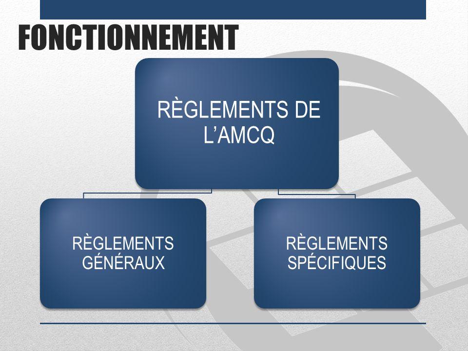 RÈGLEMENTS DE LAMCQ RÈGLEMENTS SPÉCIFIQUES FONCTIONNEMENT RÈGLEMENTS GÉNÉRAUX