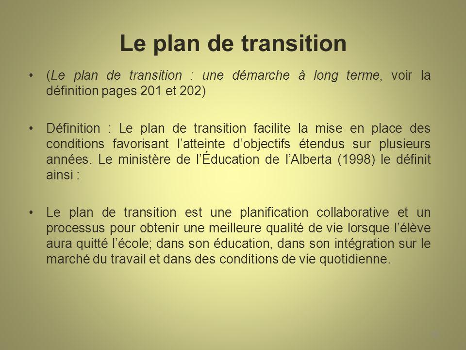 Le plan de transition (Le plan de transition : une démarche à long terme, voir la définition pages 201 et 202) Définition : Le plan de transition facilite la mise en place des conditions favorisant latteinte dobjectifs étendus sur plusieurs années.