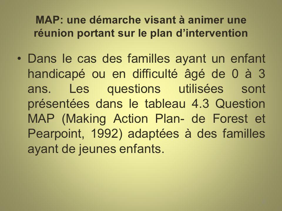 MAP: une démarche visant à animer une réunion portant sur le plan dintervention Dans le cas des familles ayant un enfant handicapé ou en difficulté âgé de 0 à 3 ans.