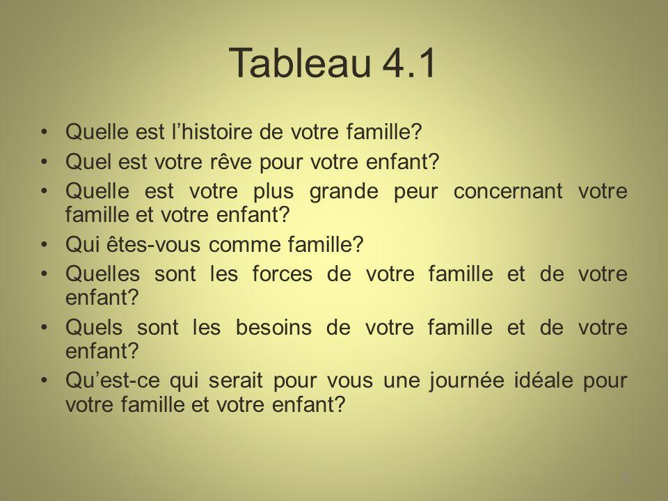 Tableau 4.1 Quelle est lhistoire de votre famille.
