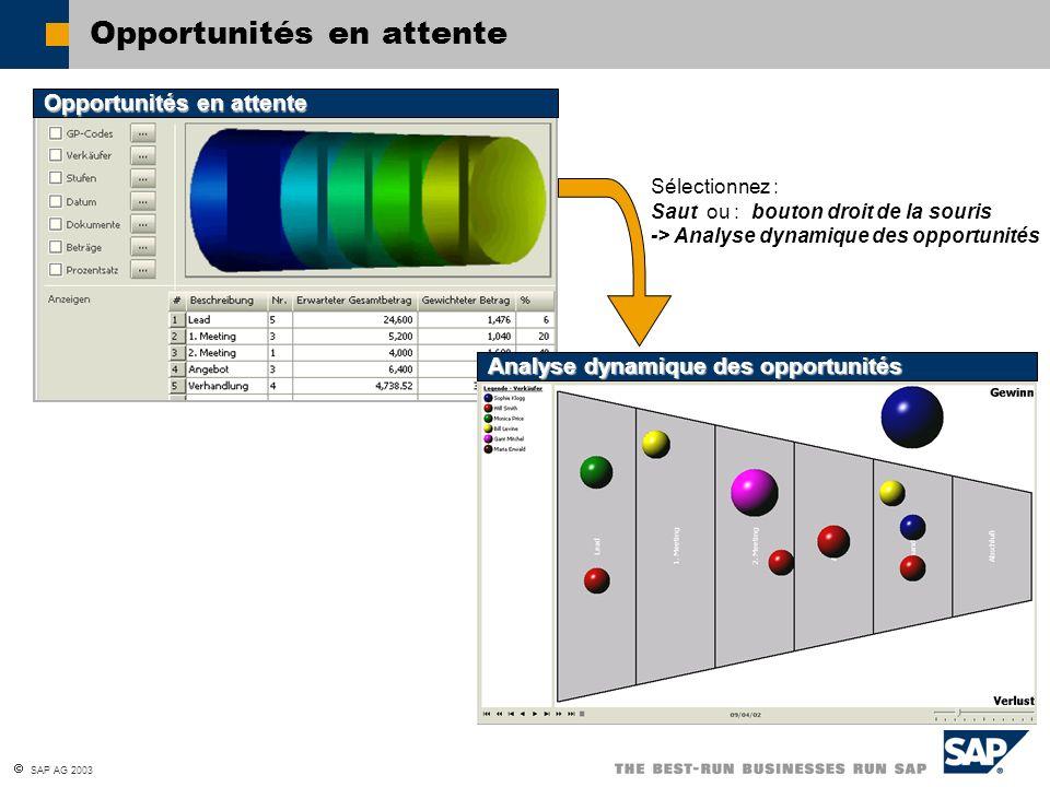 SAP AG 2003 Opportunités en attente Sélectionnez : Saut ou : bouton droit de la souris -> Analyse dynamique des opportunités Opportunités en attente A