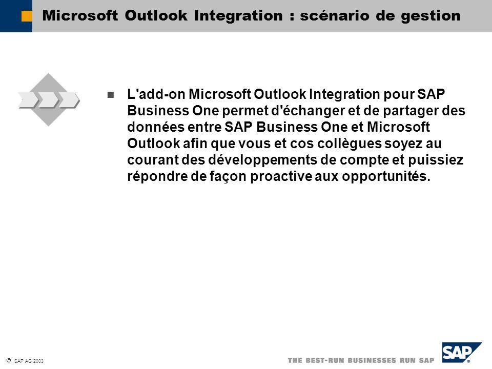 SAP AG 2003 L'add-on Microsoft Outlook Integration pour SAP Business One permet d'échanger et de partager des données entre SAP Business One et Micros
