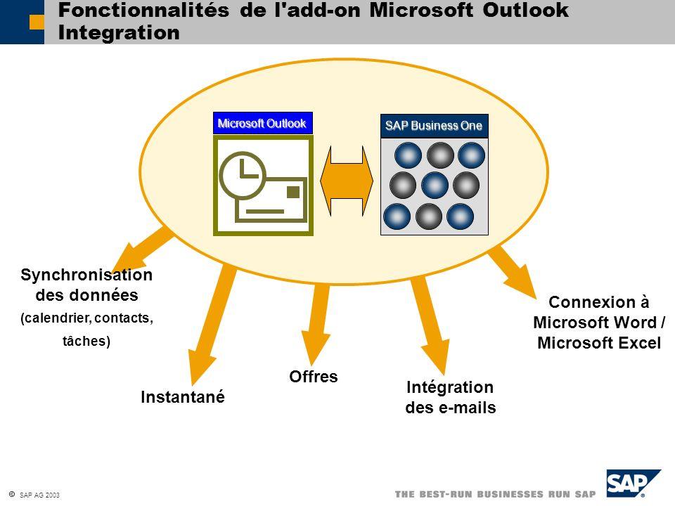 SAP AG 2003 Fonctionnalités de l'add-on Microsoft Outlook Integration Synchronisation des données (calendrier, contacts, tâches) Offres Intégration de