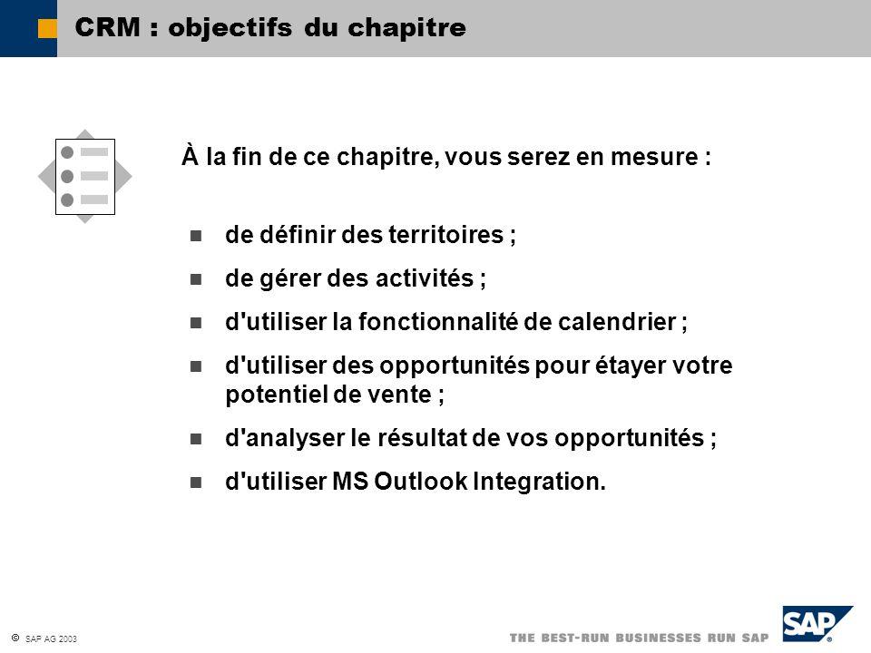 SAP AG 2003 CRM : synoptique Achats – CF Production Données de base Notions de base de SAP Business One Inter-fonctionnalités Gestion des documents Ressources humaines Ventes – CC CRM Service Transactions de stock Planification des besoins