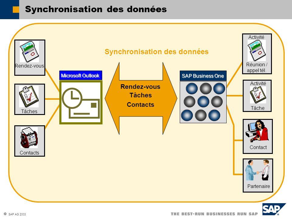 SAP AG 2003 Synchronisation des données SAP Business One Rendez-vous Tâches Contacts Synchronisation des données Contacts Tâches Rendez-vous Contact T