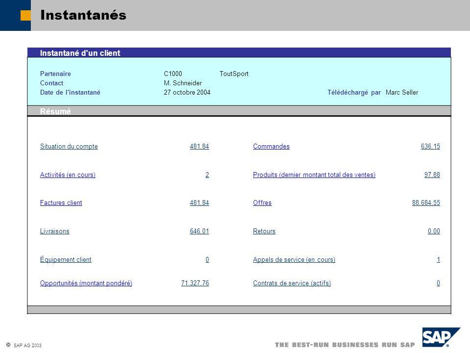 SAP AG 2003 Instantanés Instantané d'un client Partenaire C1000ToutSport Contact M. Schneider Date de l'instantané 27 octobre 2004 Télédéchargé parMar
