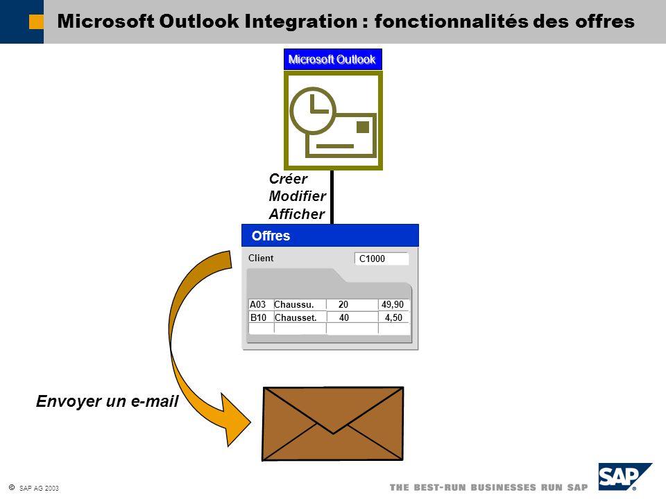 SAP AG 2003 Microsoft Outlook Integration : fonctionnalités des offres Microsoft Outlook Client Offres C1000 A03 Chaussu. 20 49,90 B10 Chausset. 40 4,