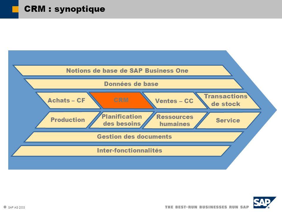 SAP AG 2003 d expliquer le mode d utilisation et les fonctions d instantané de l add-on Microsoft Outlook Integration pour SAP Business One ; de créer un instantané pour un contact.