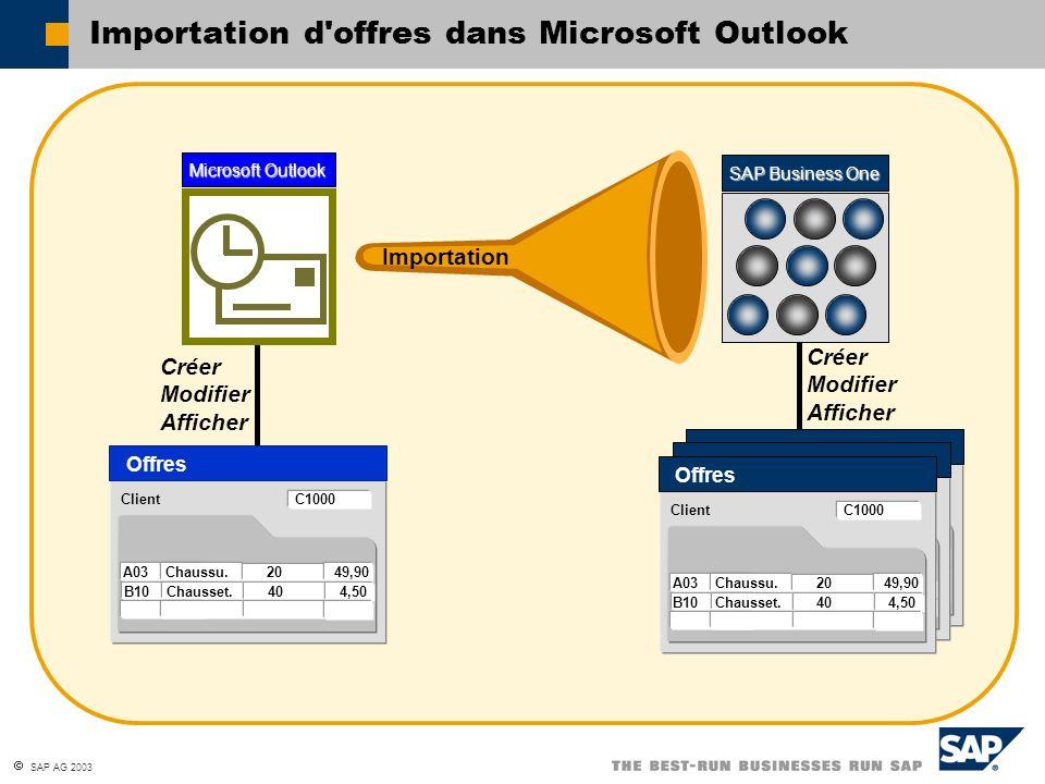 SAP AG 2003 Client C1000 A03 Chaussu. 20 49,90 B10 Chausset. 40 4,50 Client C1000 A03 Chaussu. 20 49,90 B10 Chausset. 40 4,50 Importation d'offres dan