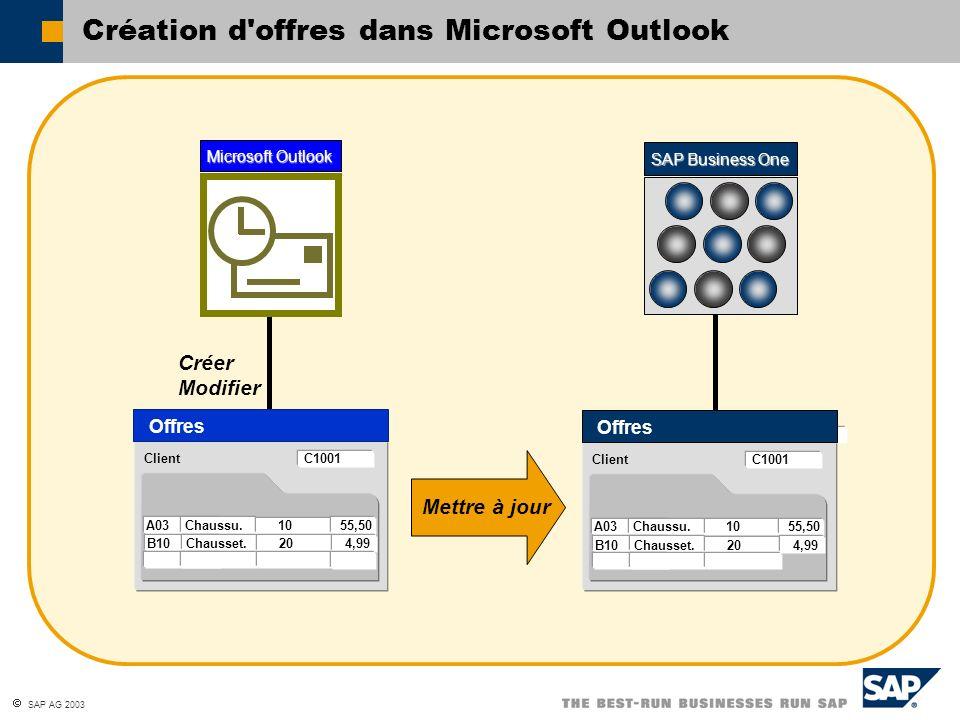 SAP AG 2003 Création d'offres dans Microsoft Outlook Microsoft Outlook SAP Business One Client C1000 Client C1000 A03 Chaussu. 20 49,90 B10 Chausset.