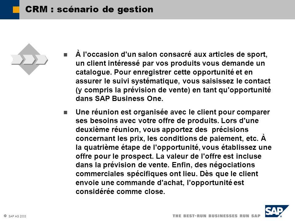 SAP AG 2003 Instantanés Instantané d un client Partenaire C1000ToutSport Contact M.