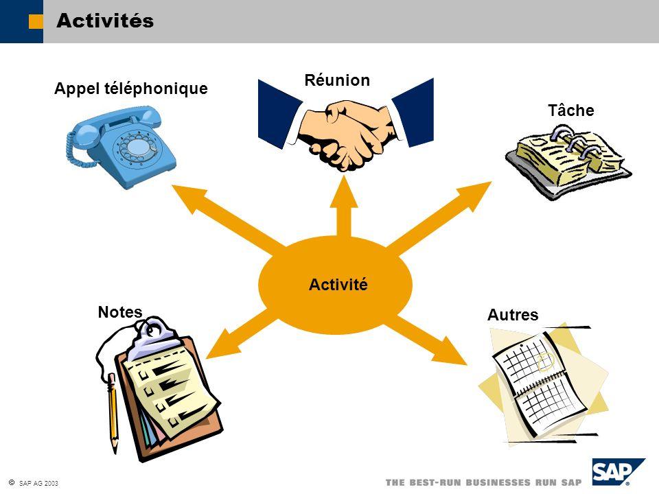 SAP AG 2003 L add-on Microsoft Outlook Integration pour SAP Business One permet d échanger et de partager des données entre SAP Business One et Microsoft Outlook afin que vous et cos collègues soyez au courant des développements de compte et puissiez répondre de façon proactive aux opportunités.