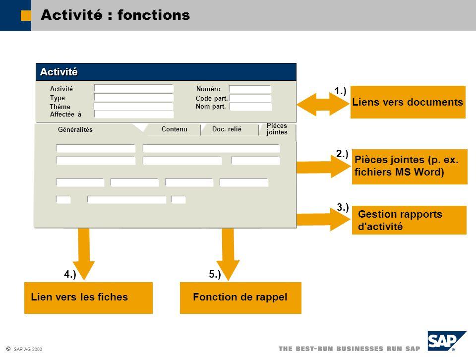 SAP AG 2003 Activité : fonctions Généralités Doc. reliéContenu Activité Type Affectée à Activité Pièces jointes Code part. Nom part. Numéro Thème Lien