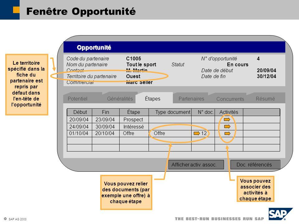 SAP AG 2003 Code du partenaireC1005 N° d'opportunité 4 Nom du partenaireTout le sport Statut En cours Contact M. Martin Date de début 20/09/04 Territo