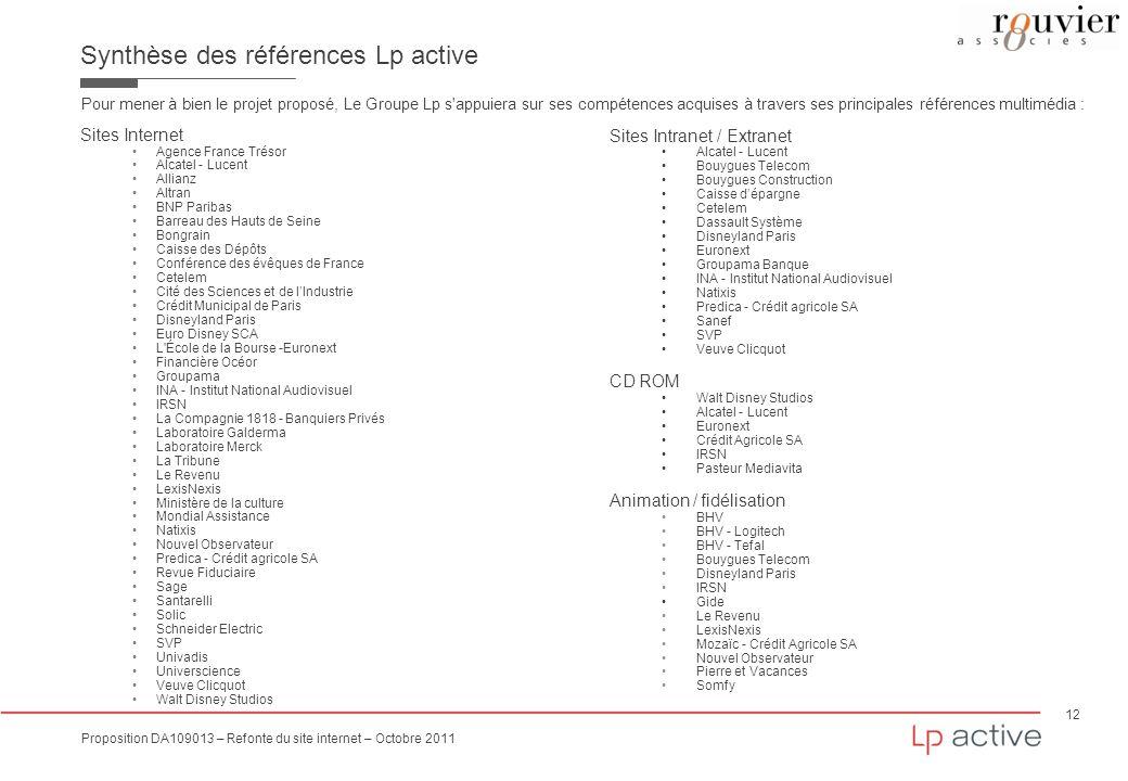 12 Proposition DA109013 – Refonte du site internet – Octobre 2011 Synthèse des références Lp active Pour mener à bien le projet proposé, Le Groupe Lp