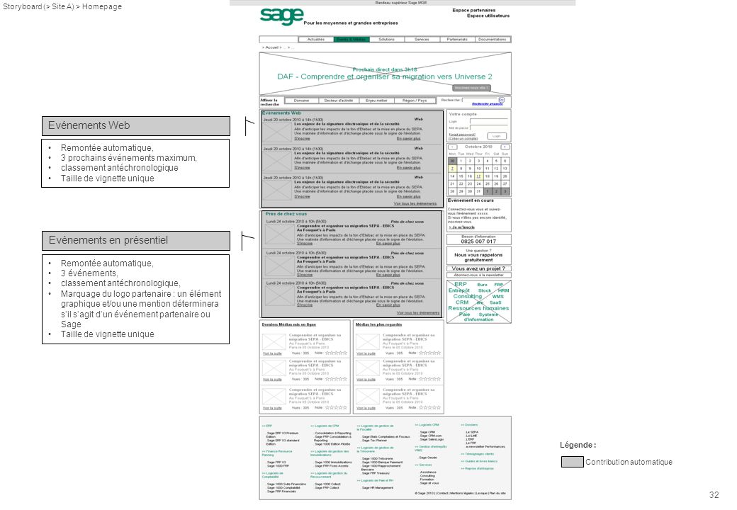 32 Storyboard (> Site A) > Homepage Evénements Web Evénements en présentiel Remontée automatique, 3 prochains événements maximum, classement antéchron