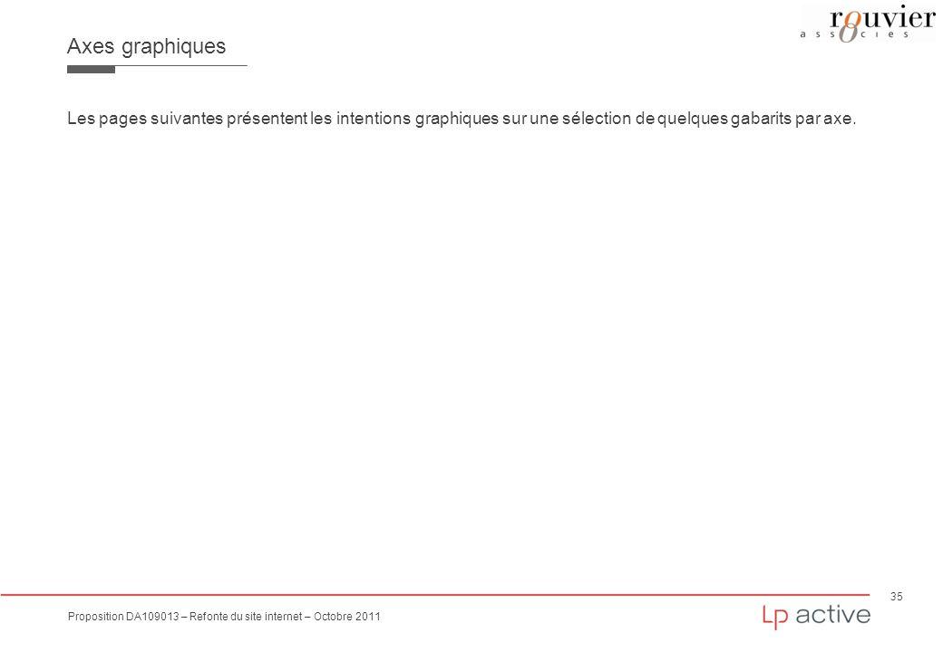 35 Proposition DA109013 – Refonte du site internet – Octobre 2011 Axes graphiques Les pages suivantes présentent les intentions graphiques sur une sél