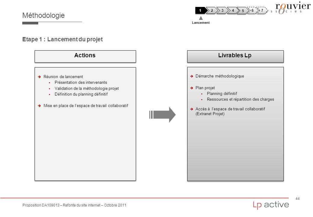44 Proposition DA109013 – Refonte du site internet – Octobre 2011 Méthodologie Etape 1 : Lancement du projet 1 1 2 2 3 3 4 4 Lancement Réunion de lanc