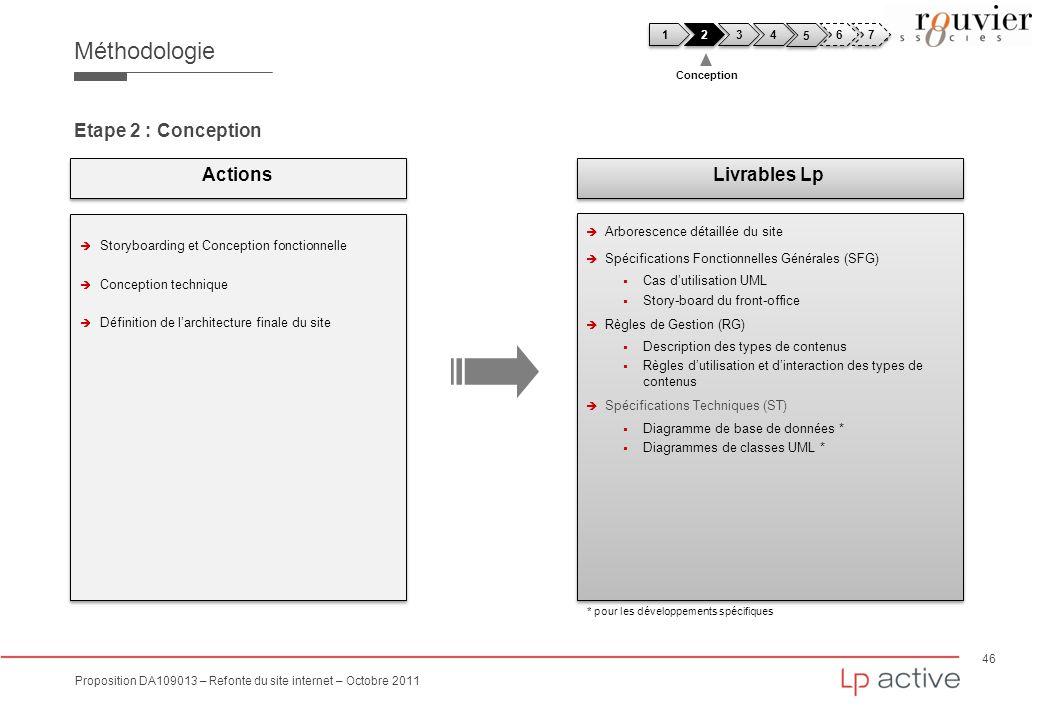 46 Proposition DA109013 – Refonte du site internet – Octobre 2011 Méthodologie Etape 2 : Conception Storyboarding et Conception fonctionnelle Concepti