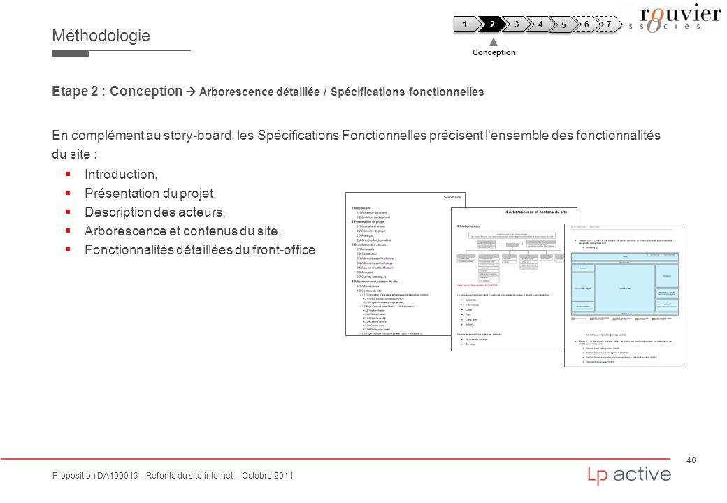 48 Proposition DA109013 – Refonte du site internet – Octobre 2011 Méthodologie Etape 2 : Conception Arborescence détaillée / Spécifications fonctionne