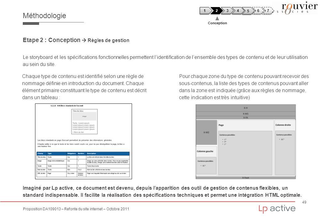 49 Proposition DA109013 – Refonte du site internet – Octobre 2011 Méthodologie Etape 2 : Conception Règles de gestion Le storyboard et les spécificati