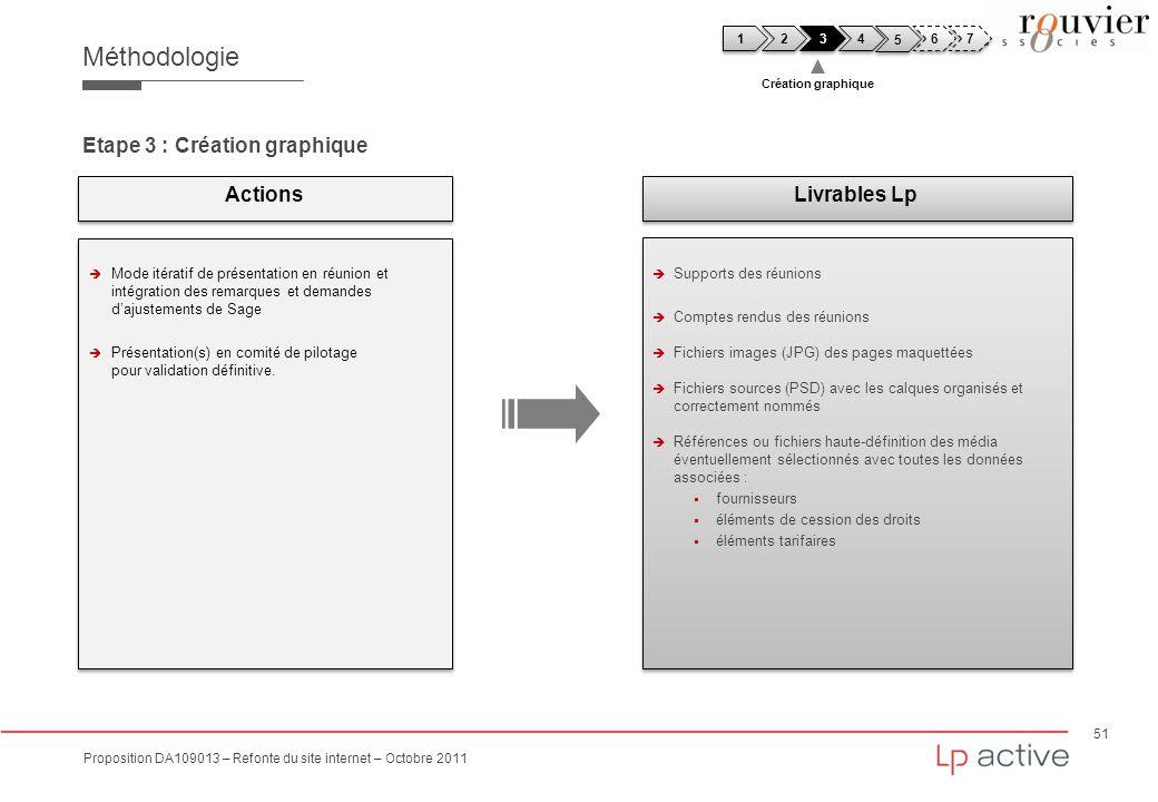 51 Proposition DA109013 – Refonte du site internet – Octobre 2011 Méthodologie Etape 3 : Création graphique Mode itératif de présentation en réunion e