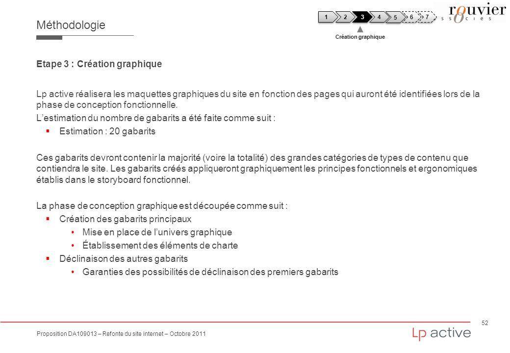 52 Proposition DA109013 – Refonte du site internet – Octobre 2011 Méthodologie Etape 3 : Création graphique Lp active réalisera les maquettes graphiqu