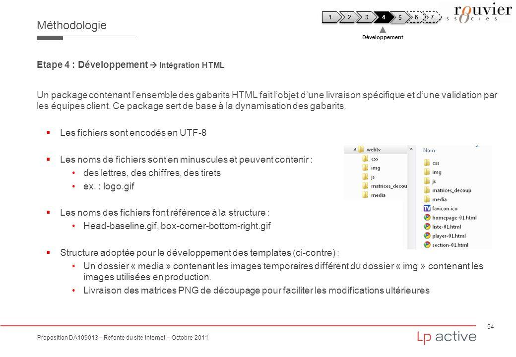 54 Proposition DA109013 – Refonte du site internet – Octobre 2011 Méthodologie Etape 4 : Développement Intégration HTML Un package contenant lensemble