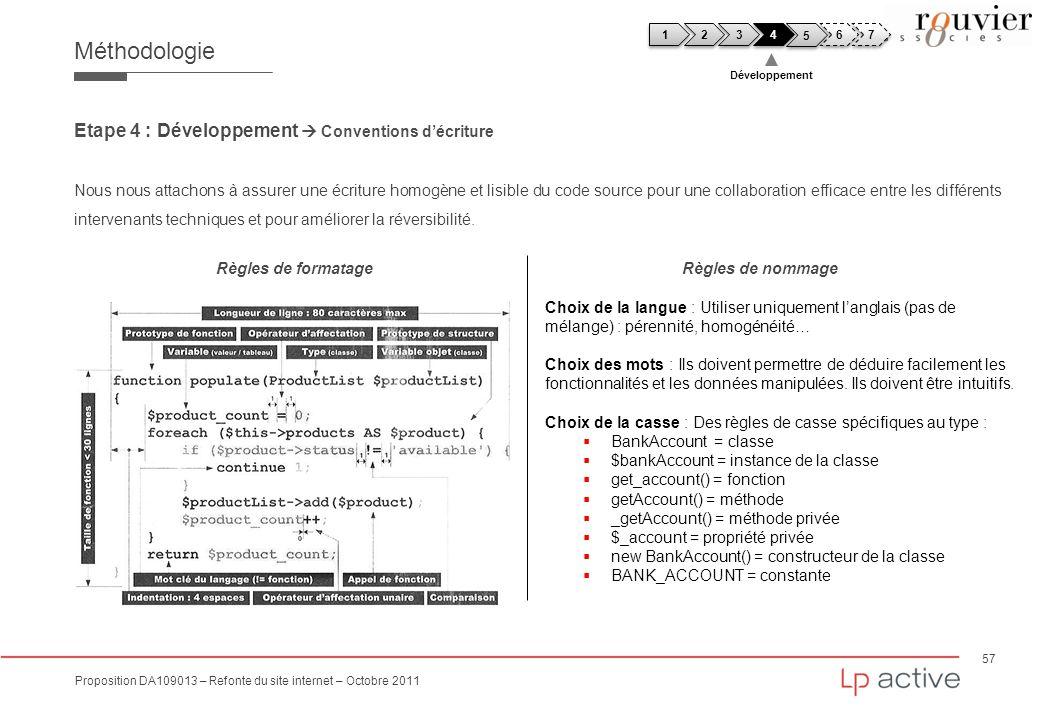 57 Proposition DA109013 – Refonte du site internet – Octobre 2011 Méthodologie Etape 4 : Développement Conventions décriture Nous nous attachons à ass
