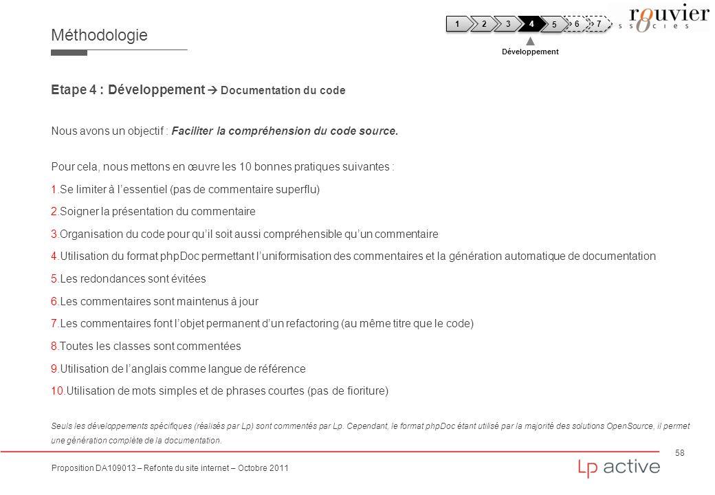 58 Proposition DA109013 – Refonte du site internet – Octobre 2011 Méthodologie Etape 4 : Développement Documentation du code Nous avons un objectif :