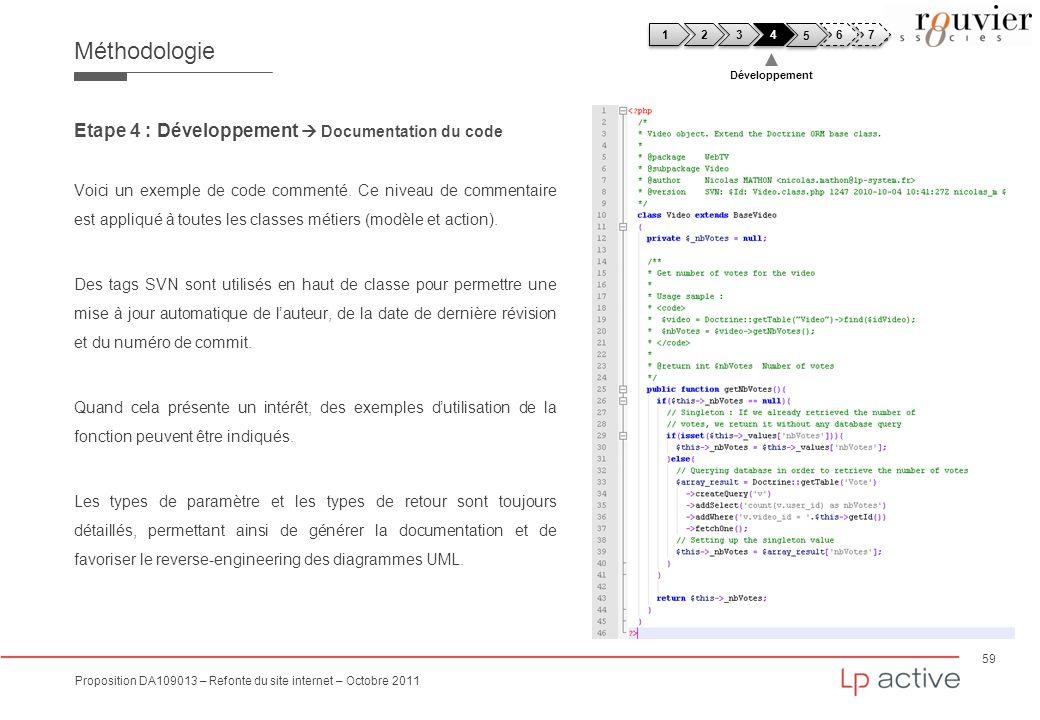59 Proposition DA109013 – Refonte du site internet – Octobre 2011 Méthodologie Etape 4 : Développement Documentation du code Voici un exemple de code