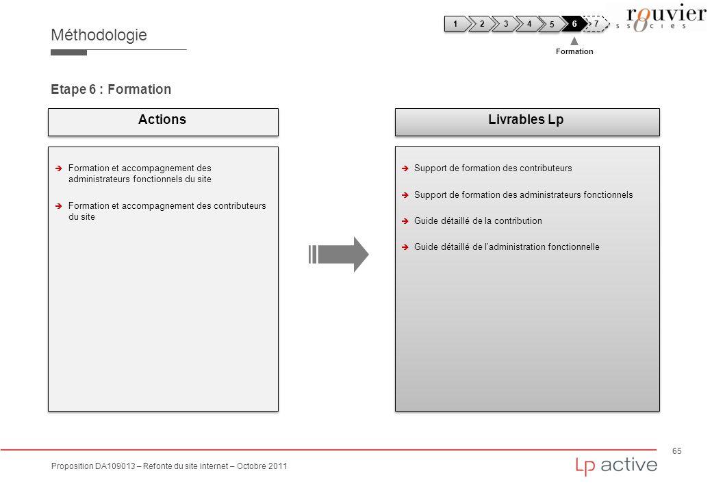 65 Proposition DA109013 – Refonte du site internet – Octobre 2011 Méthodologie Etape 6 : Formation Formation et accompagnement des administrateurs fon