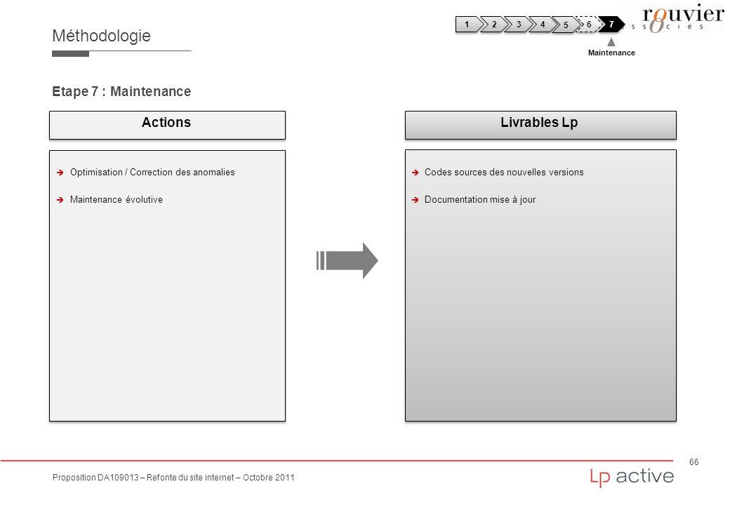 66 Proposition DA109013 – Refonte du site internet – Octobre 2011 Méthodologie Etape 7 : Maintenance Optimisation / Correction des anomalies Maintenan