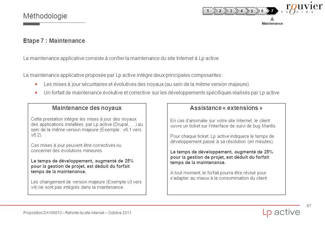 67 Proposition DA109013 – Refonte du site internet – Octobre 2011 Méthodologie Etape 7 : Maintenance La maintenance applicative consiste à confier la