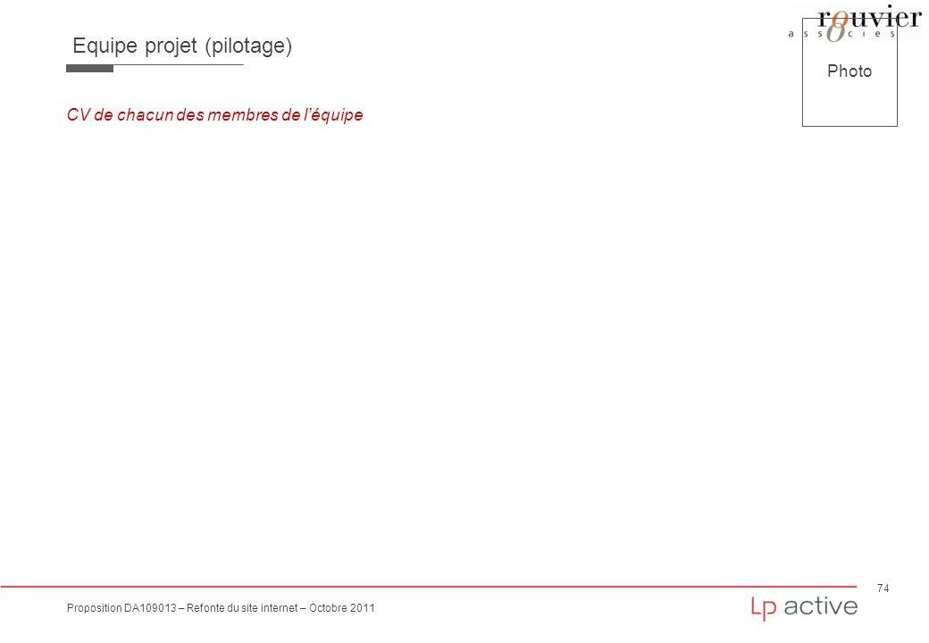 74 Proposition DA109013 – Refonte du site internet – Octobre 2011 Equipe projet (pilotage) CV de chacun des membres de léquipe Photo